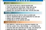 정부, 내년 새 교원수급 기준 마련…2022년 軍 상비병력 50만명으로 감축.jpg